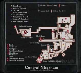 central_yharnam_map