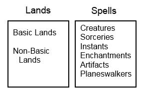 lands-spells