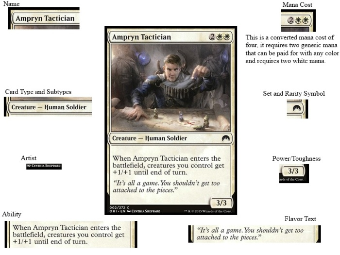 thecard